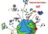 Treinamento em Internet das Coisas ( IoT )