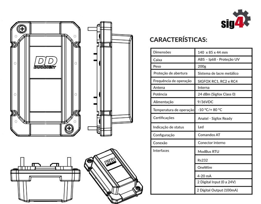 caracteristicas_duodigit_sig4